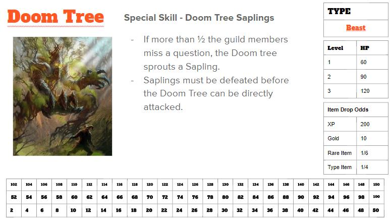 Doom Tree